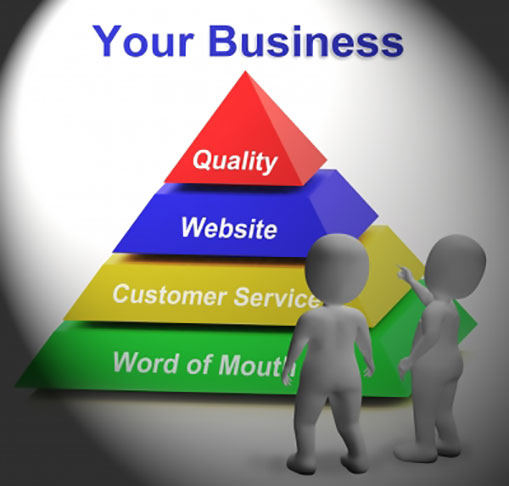 Business Website Pyramid